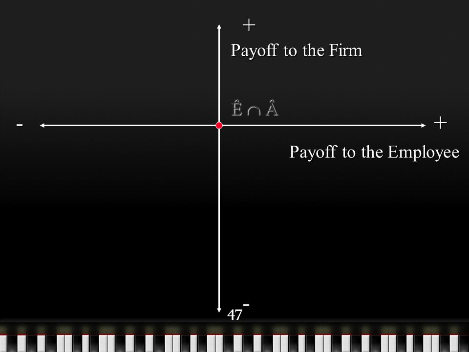 47 Payoff to the Firm + - Payoff to the Employee +- Ê  Â
