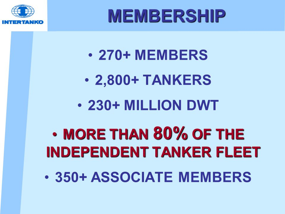 MEMBERSHIP 270+ MEMBERS 2,800+ TANKERS 230+ MILLION DWT MORE THAN 80% OF THE INDEPENDENT TANKER FLEETMORE THAN 80% OF THE INDEPENDENT TANKER FLEET 350+ ASSOCIATE MEMBERS
