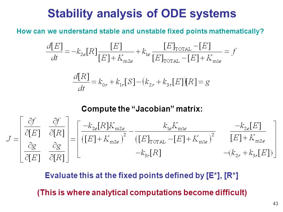 Stability analysis of ODE systems How can we understand stable and unstable fixed points mathematically.