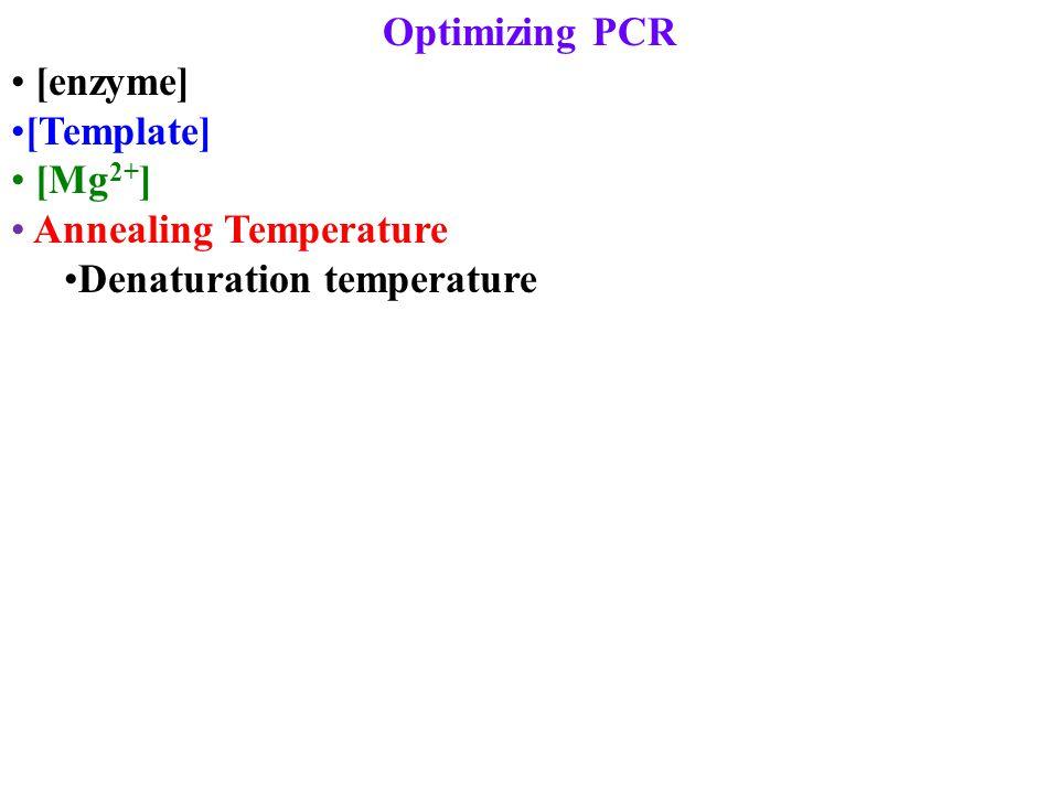 Optimizing PCR [enzyme] [Template] [Mg 2+ ] Annealing Temperature Denaturation temperature