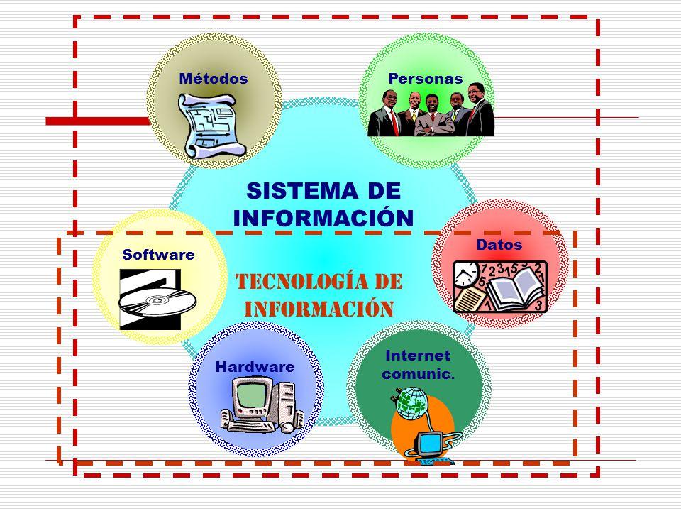 Competencias Sistemas de Información  La UPC considerando las recomendaciones internacionales ha establecido como competencias: Dominio de las áreas de los Sistemas de Información Gestión de Proyectos de Sistemas de Información Dominio integrado del ciclo de vida de los SI Diseño de soluciones apropiadas en SI Desempeño profesional Trabajo en Equipo Responsabilidad ética y profesional Aprendizaje autónomo