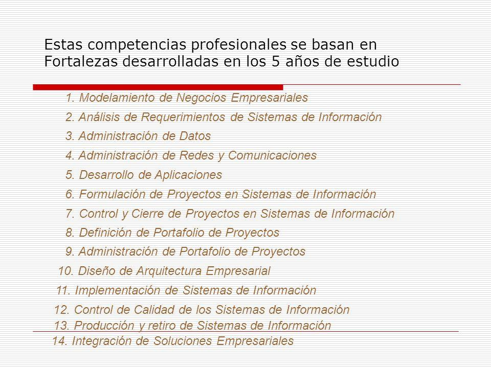 Estas competencias profesionales se basan en Fortalezas desarrolladas en los 5 años de estudio 1.