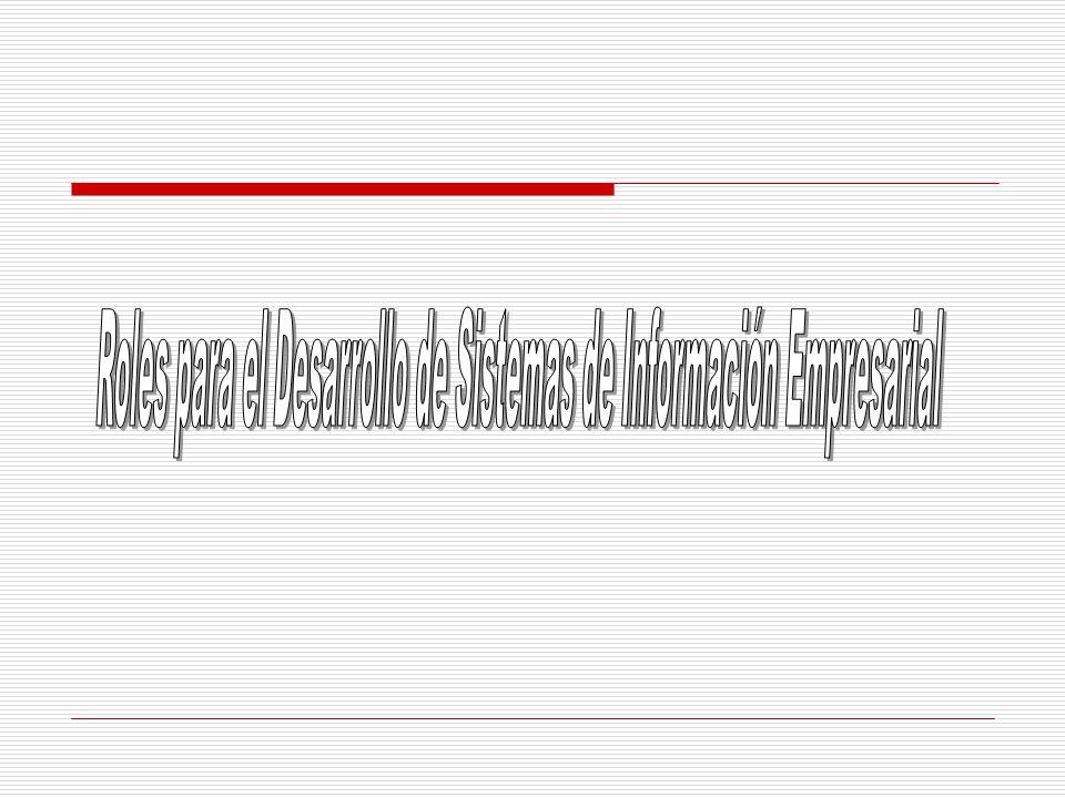 RoleActivityArtifact Enterprise Business Modeler Model Enterprise Environment Model Enterprise Business Processes Model Business Rules Model Organization Enterprise Busines Model Enterprise Busines Process Model Enterprise Domain Model Enterprise Busines Rule Specification Organization Model Enterprise Busines Glossary Project Proposal (Draft) Functional descomposition Process Engineer Model Enterprise Environment Model Enterprise Business Processes Model Business Rules Enterprise Busines Process Model Busines Process Model Business Domain Model Busines Rule Specification Enterprise Busines Glossary