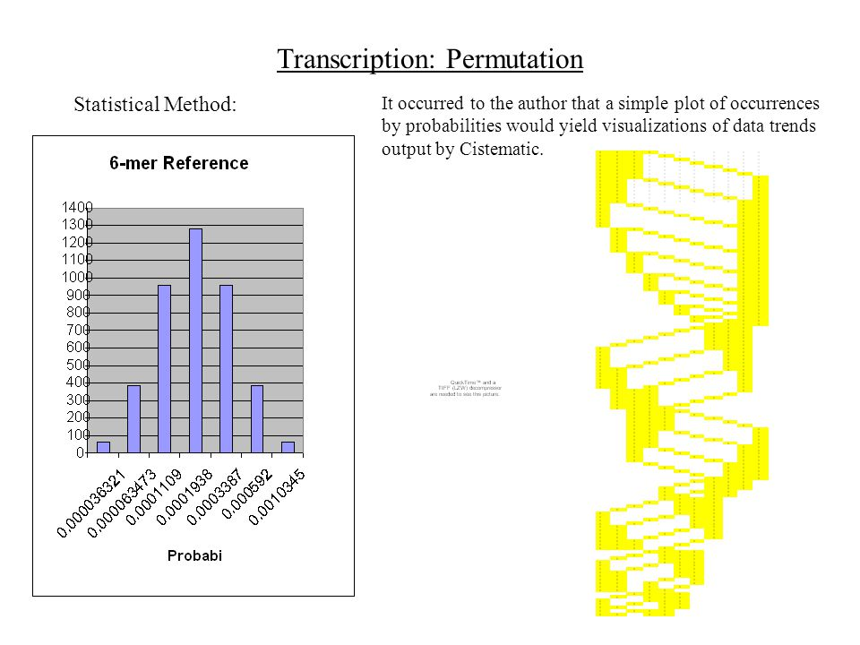 Transcription: Permutation Statistical Method: It occurred to the author that a simple plot of occurrences by probabilities would yield visualizations of data trends output by Cistematic.