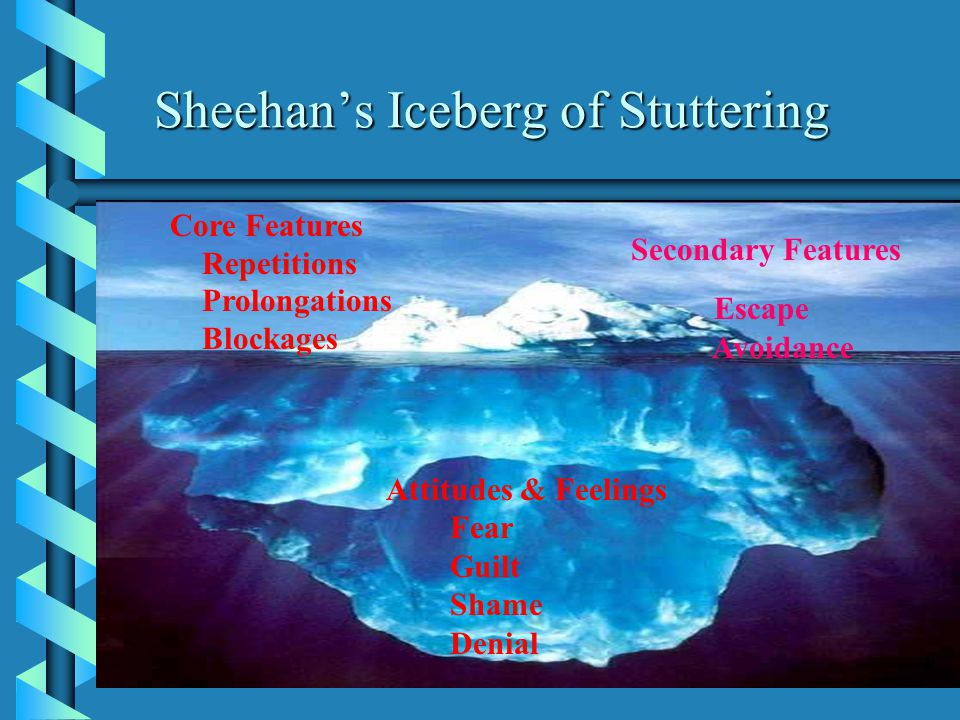 Sheehan's Iceberg of Stuttering Core Features Repetitions Prolongations Blockages Secondary Features Escape Avoidance Attitudes & Feelings Fear Guilt