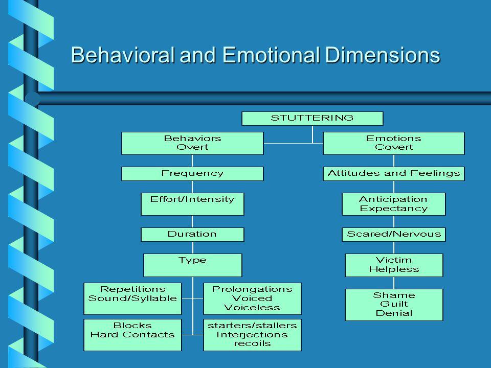 Behavioral and Emotional Dimensions