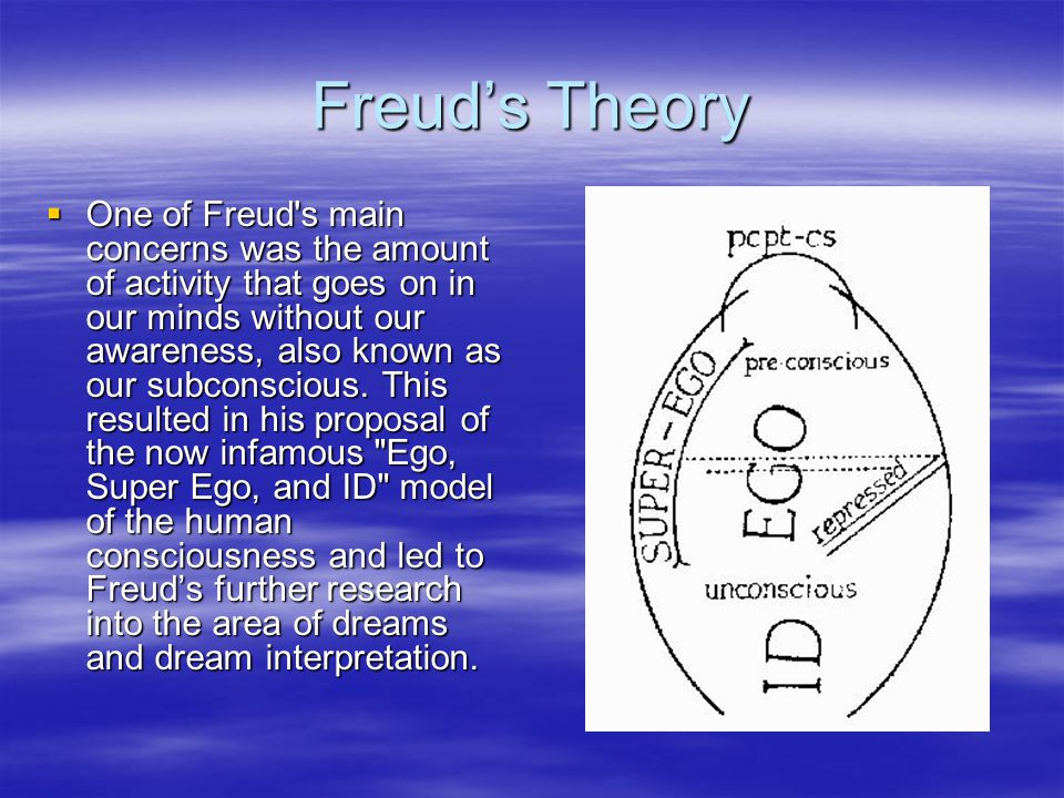 Freud's Theory  One of Freud s main concerns was the amount of activity that goes on in our minds without our awareness, also known as our subconscious.