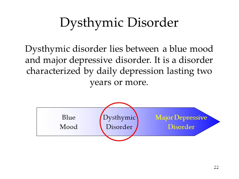 22 Dysthymic Disorder Dysthymic disorder lies between a blue mood and major depressive disorder. It is a disorder characterized by daily depression la