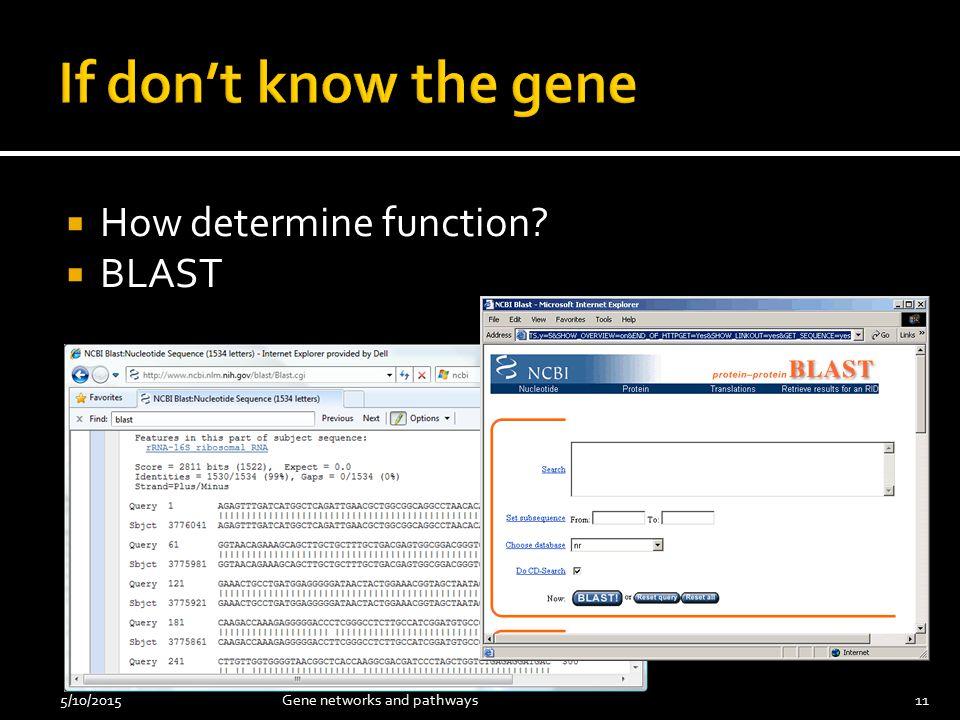  How determine function  BLAST 5/10/201511Gene networks and pathways