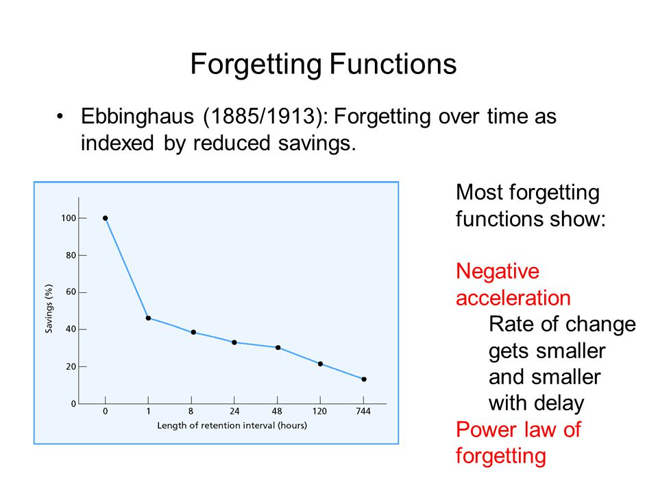 Forgetting Functions Ebbinghaus (1885/1913): Forgetting over time as indexed by reduced savings.