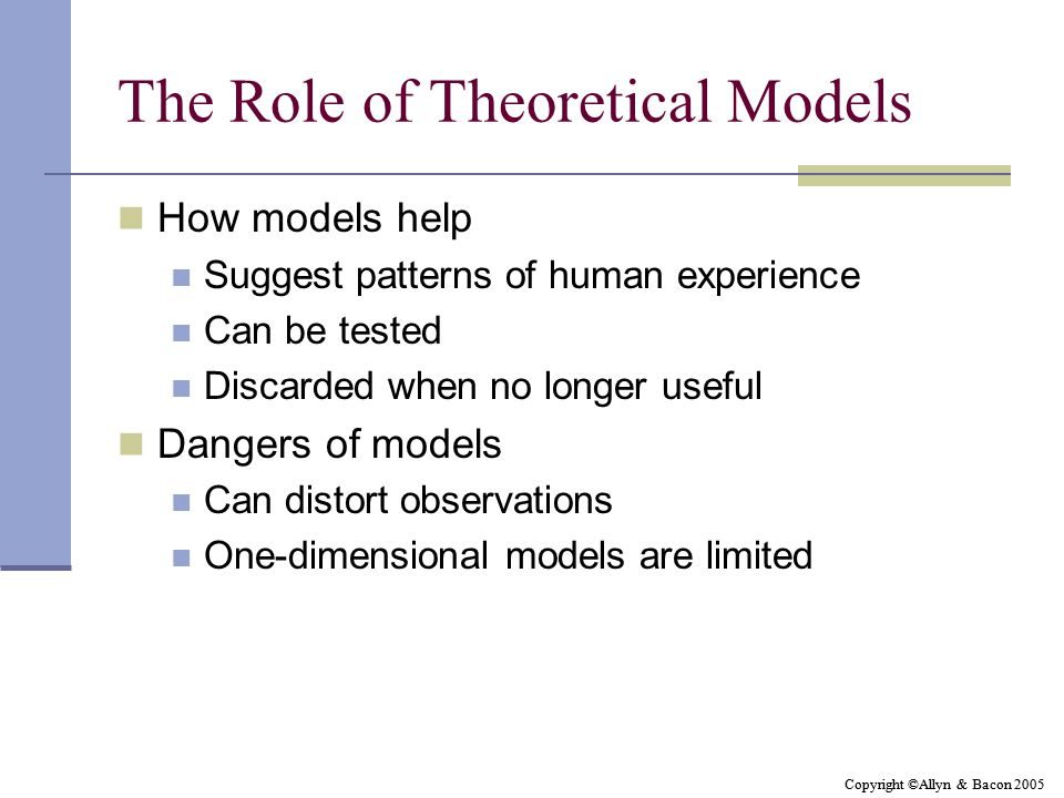 The Role of Theoretical Models How models help Suggest patterns of human experience Can be tested Discarded when no longer useful Dangers of models Can distort observations One-dimensional models are limited Copyright ©Allyn & Bacon 2005