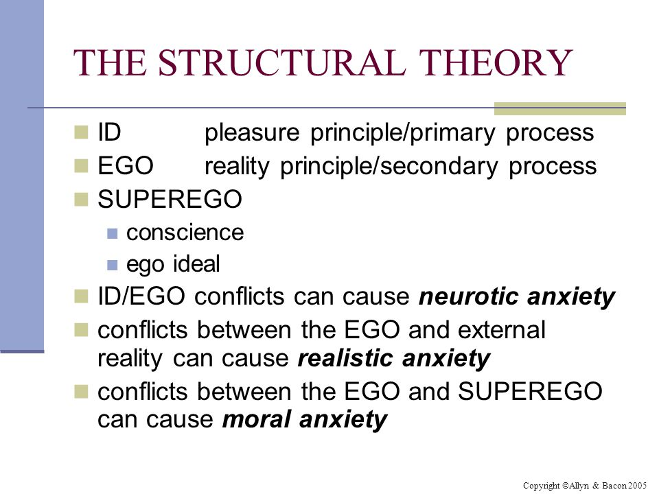 Copyright ©Allyn & Bacon 2005 THE STRUCTURAL THEORY ID pleasure principle/primary process EGOreality principle/secondary process SUPEREGO conscience ego ideal ID/EGO conflicts can cause neurotic anxiety conflicts between the EGO and external reality can cause realistic anxiety conflicts between the EGO and SUPEREGO can cause moral anxiety