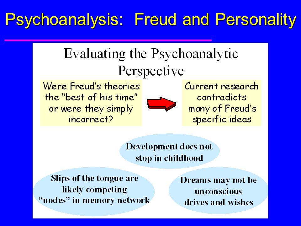 Psychoanalysis: Freud and Personality