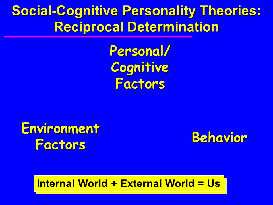 Social-Cognitive Personality Theories: Reciprocal Determination Personal/CognitiveFactors Behavior EnvironmentFactors Internal World + External World