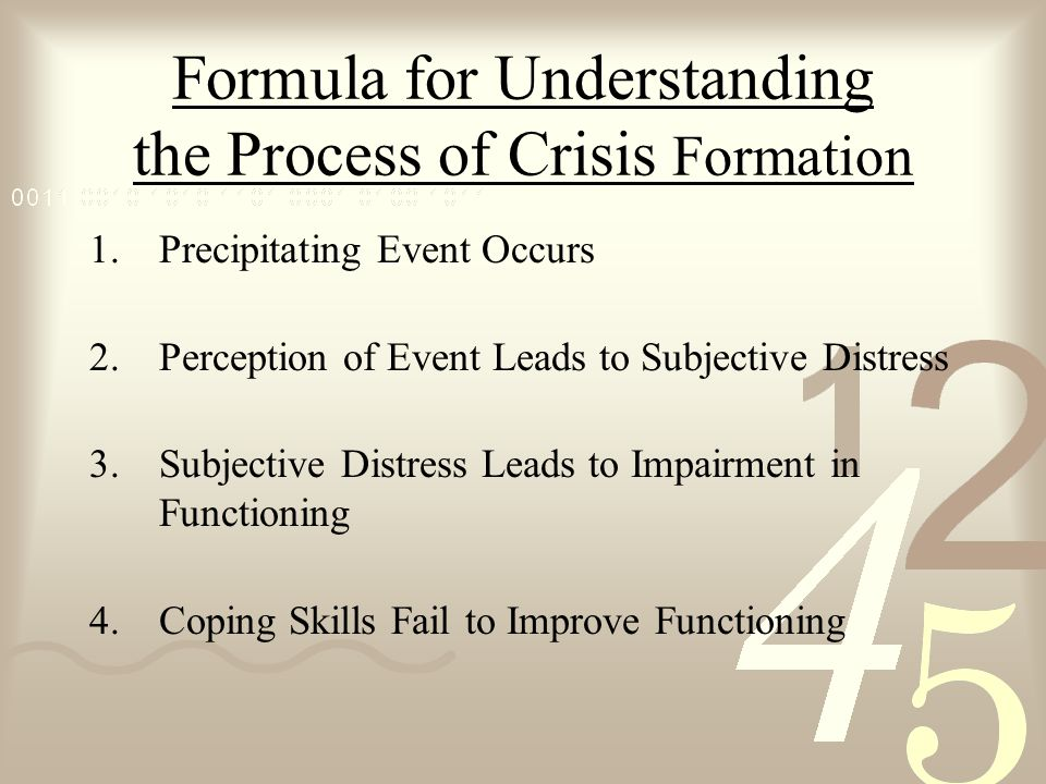 Formula for Understanding the Process of Crisis Formation 1.Precipitating Event Occurs 2.Perception of Event Leads to Subjective Distress 3.Subjective Distress Leads to Impairment in Functioning 4.Coping Skills Fail to Improve Functioning