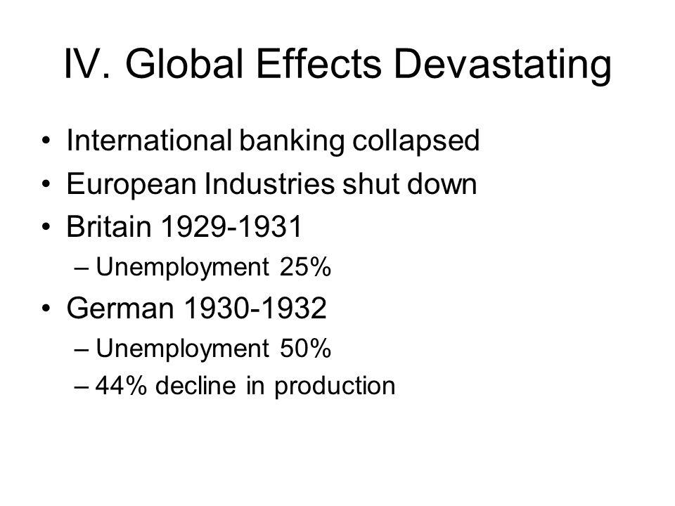IV. Global Effects Devastating International banking collapsed European Industries shut down Britain 1929-1931 –Unemployment 25% German 1930-1932 –Une