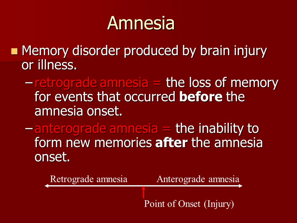 Amnesia Memory disorder produced by brain injury or illness.