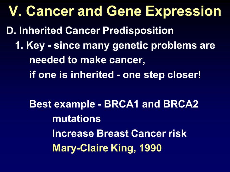 V. Cancer and Gene Expression D. Inherited Cancer Predisposition 1.