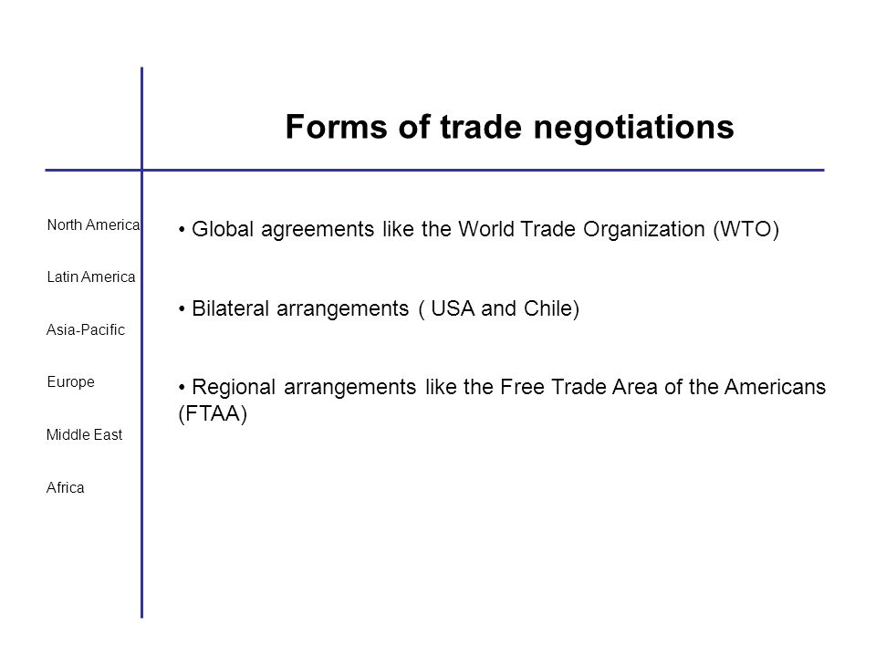 North America Latin America Asia-Pacific Europe Middle East Africa Forms of trade negotiations Global agreements like the World Trade Organization (WT