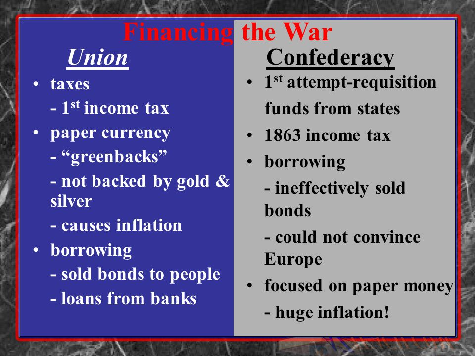 taxes - 1 st income tax paper currency - greenbacks - not backed by gold & silver - causes inflation borrowing - sold bonds to people - loans from banks 1 st attempt-requisition funds from states 1863 income tax borrowing - ineffectively sold bonds - could not convince Europe focused on paper money - huge inflation.
