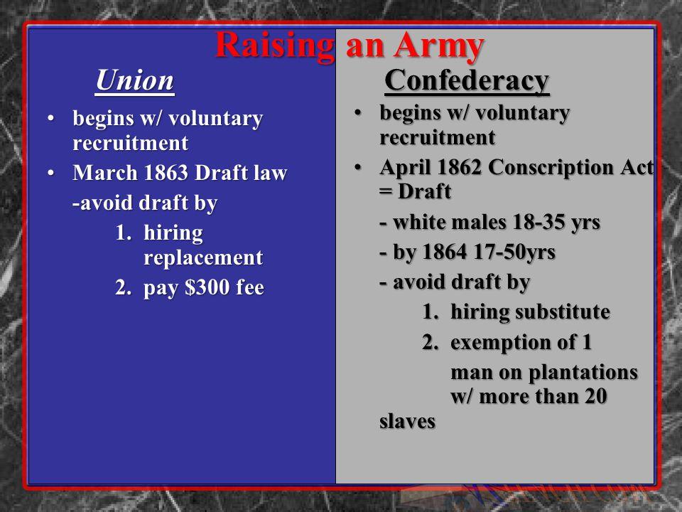 begins w/ voluntary recruitmentbegins w/ voluntary recruitment March 1863 Draft lawMarch 1863 Draft law -avoid draft by 1.