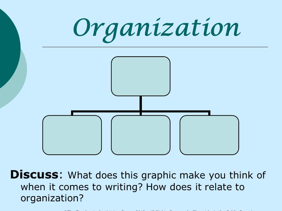 Organization Discuss: What does this graphic make you think of when it comes to writing.