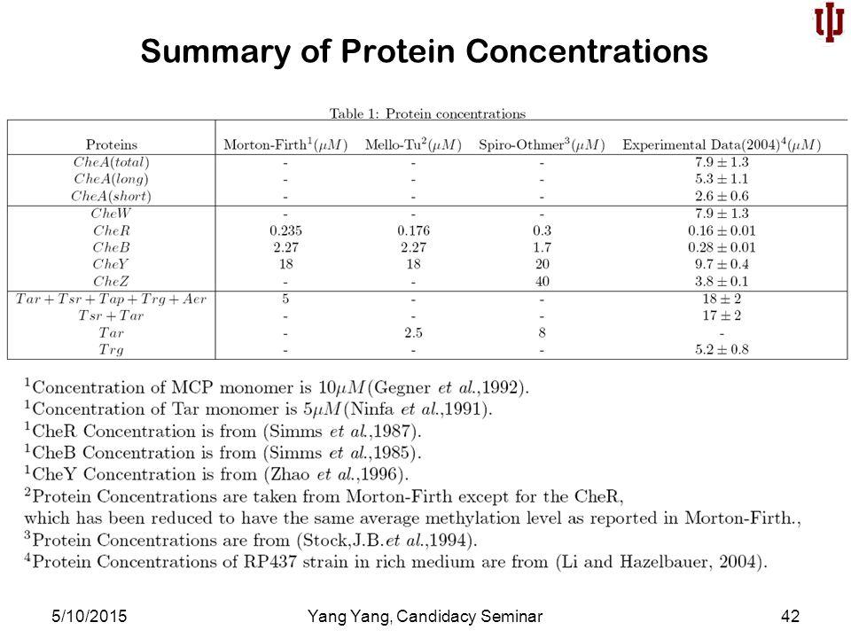 Summary of Protein Concentrations 5/10/2015Yang Yang, Candidacy Seminar42