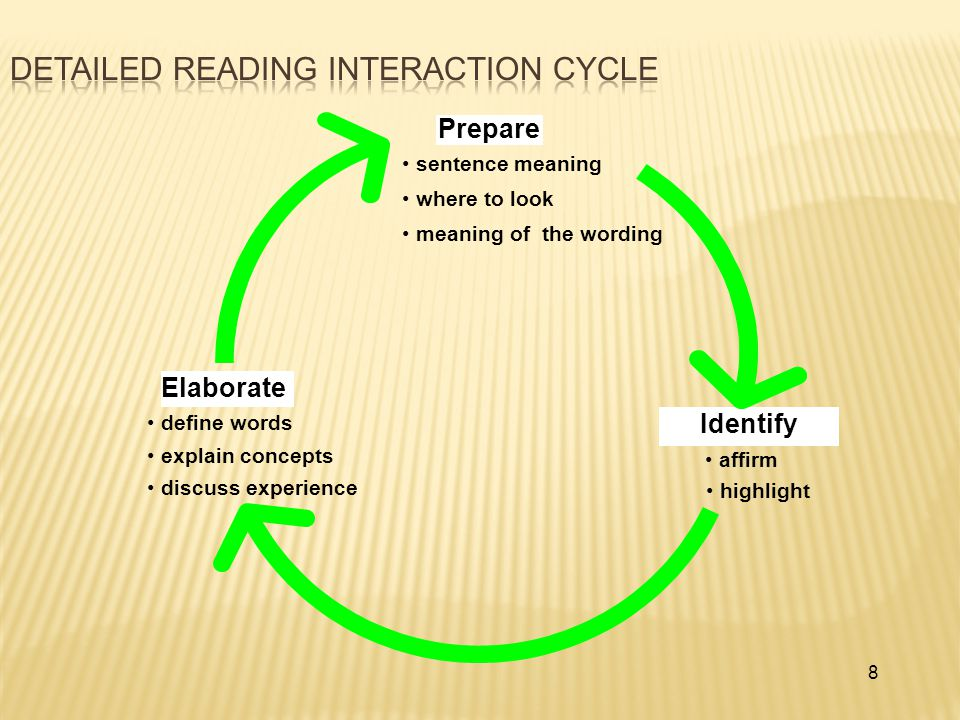 Based on Beinstein's topology of theories of instruction, Martin (2004) categorizes Reading to Learn as visible and interventionist pedagogy and outlines its major features.