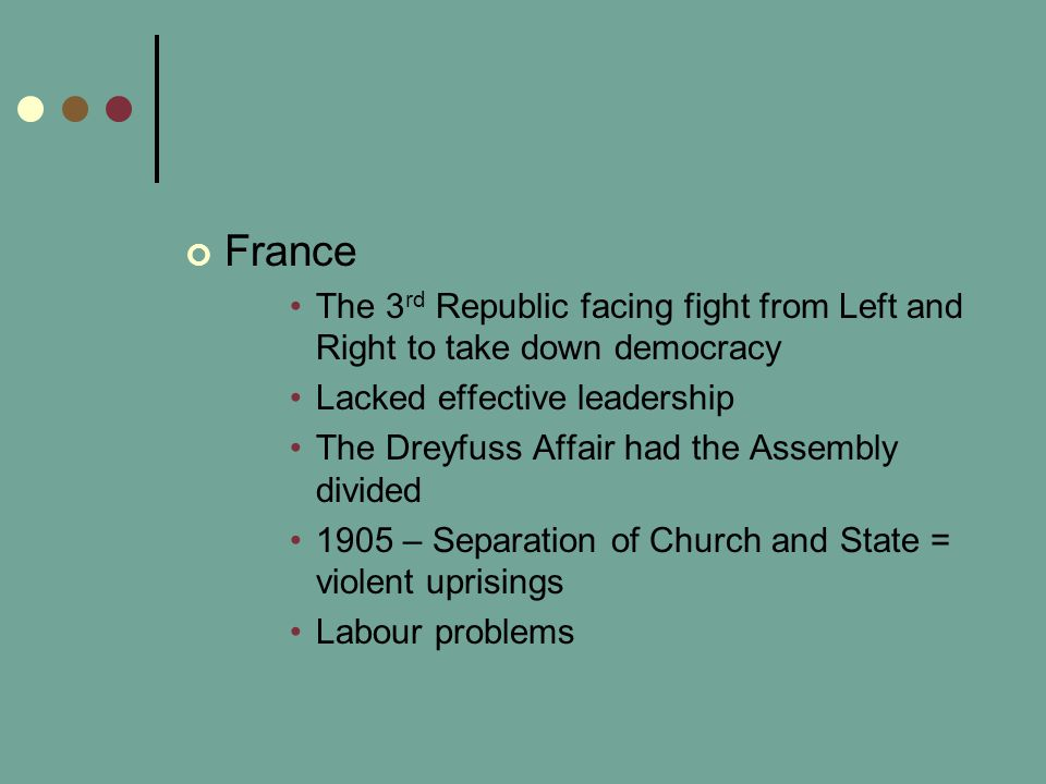France The 3 rd Republic facing fight from Left and Right to take down democracy Lacked effective leadership The Dreyfuss Affair had the Assembly divided 1905 – Separation of Church and State = violent uprisings Labour problems