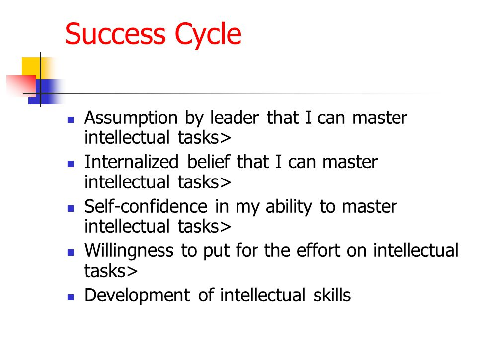 Success Cycle Assumption by leader that I can master intellectual tasks> Internalized belief that I can master intellectual tasks> Self-confidence in my ability to master intellectual tasks> Willingness to put for the effort on intellectual tasks> Development of intellectual skills