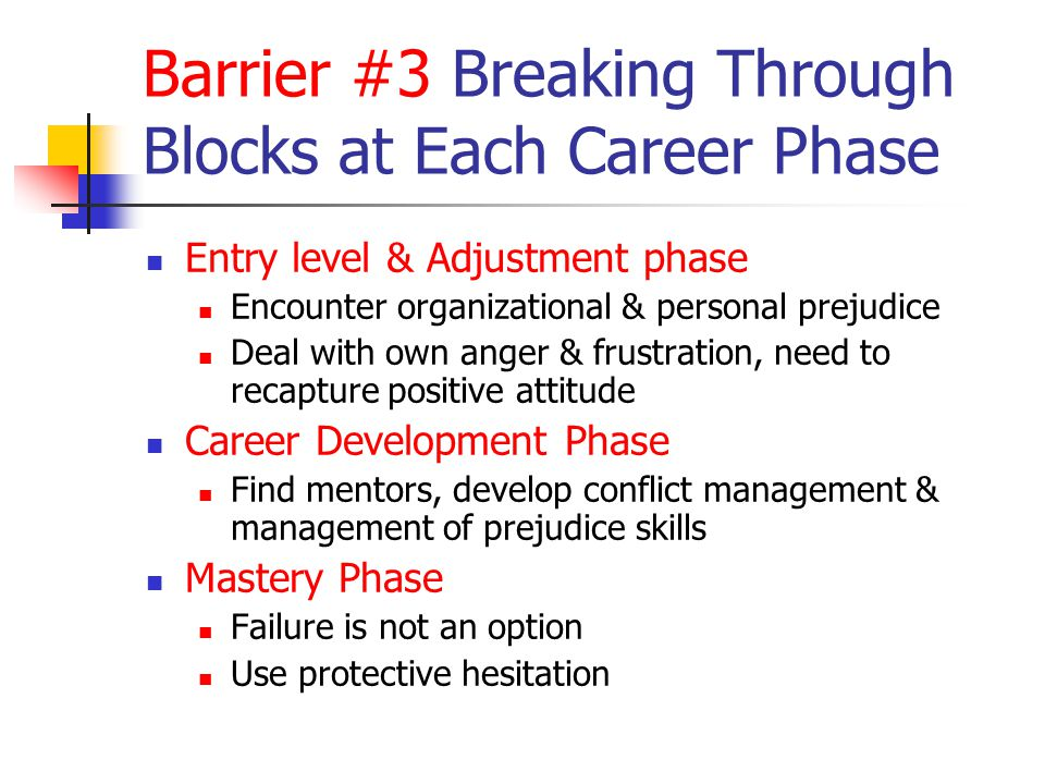 Barrier #3 Breaking Through Blocks at Each Career Phase Entry level & Adjustment phase Encounter organizational & personal prejudice Deal with own anger & frustration, need to recapture positive attitude Career Development Phase Find mentors, develop conflict management & management of prejudice skills Mastery Phase Failure is not an option Use protective hesitation