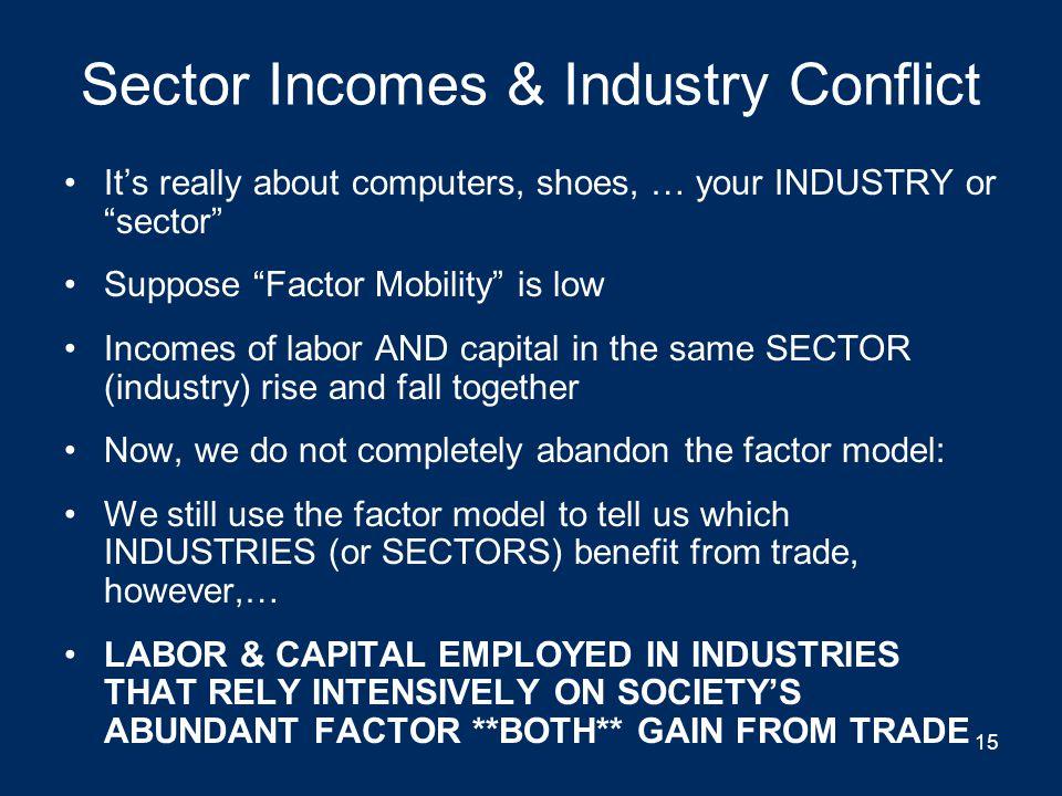 Sector model 14