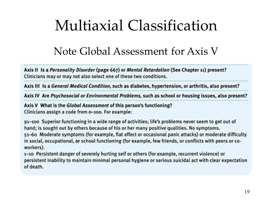 19 Multiaxial Classification Note Global Assessment for Axis V
