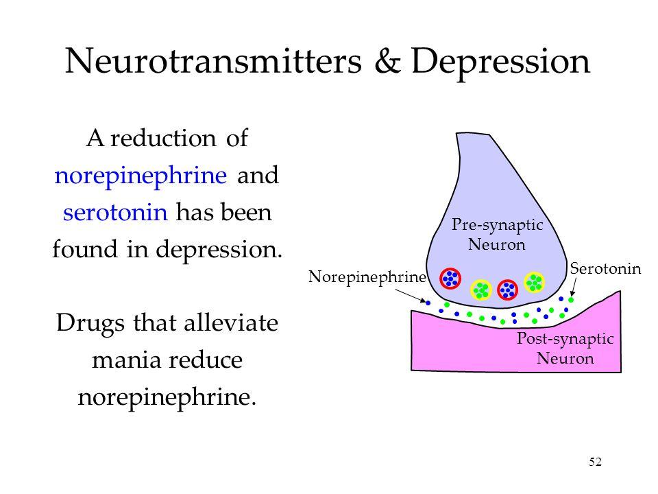 52 Neurotransmitters & Depression Post-synaptic Neuron Pre-synaptic Neuron Norepinephrine Serotonin A reduction of norepinephrine and serotonin has been found in depression.
