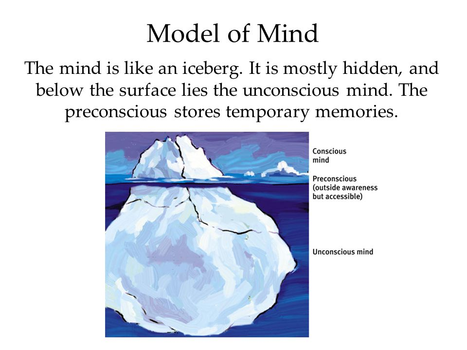 Model of Mind The mind is like an iceberg. It is mostly hidden, and below the surface lies the unconscious mind. The preconscious stores temporary mem