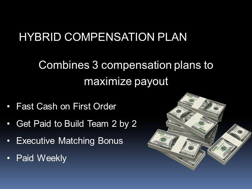 Combines 3 compensation plans to maximize payout Fast Cash on First Order Get Paid to Build Team 2 by 2 Executive Matching Bonus Paid Weekly HYBRID COMPENSATION PLAN