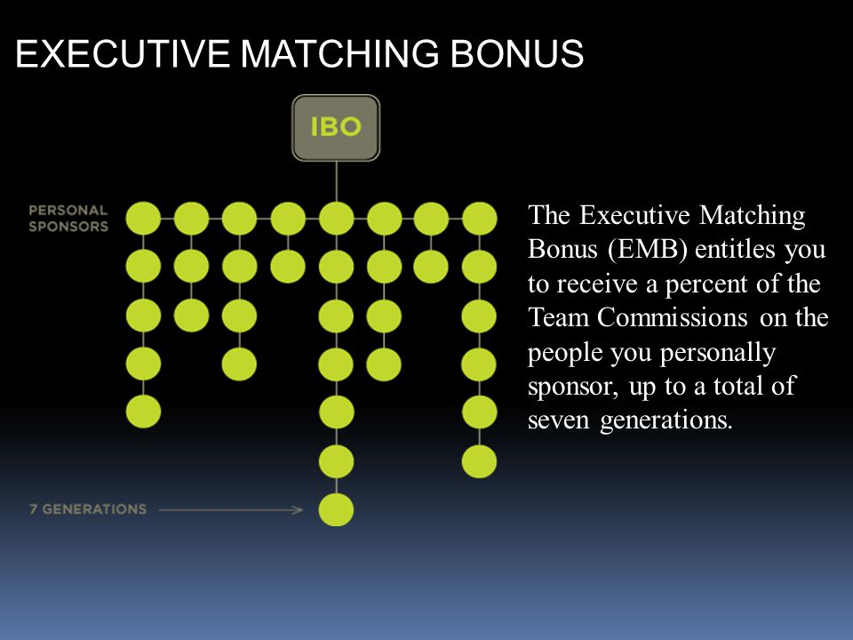 EXECUTIVE MATCHING BONUS The Executive Matching Bonus (EMB) entitles you to receive a percent of the Team Commissions on the people you personally sponsor, up to a total of seven generations.