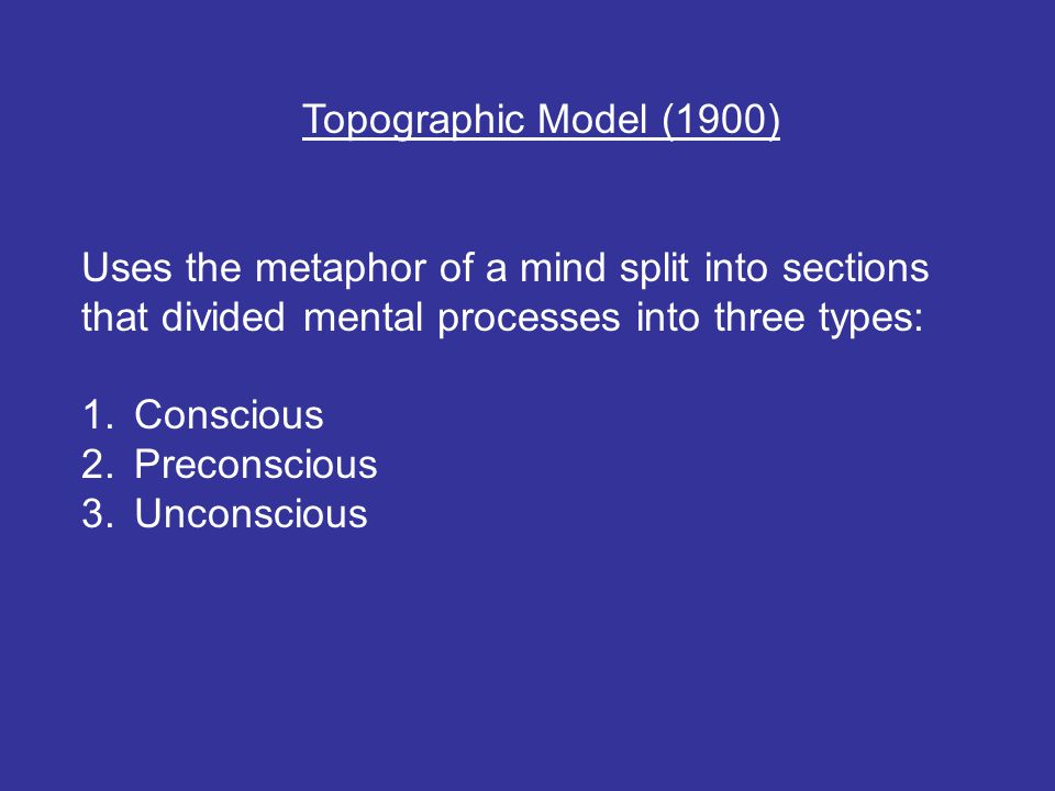 Topographic Model (1900) Uses the metaphor of a mind split into sections that divided mental processes into three types: 1.Conscious 2.Preconscious 3.Unconscious