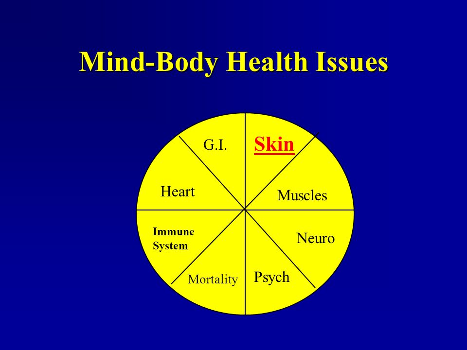 Mind-Body Health Issues Heart Muscles Skin G.I. Immune System Neuro Psych Mortality