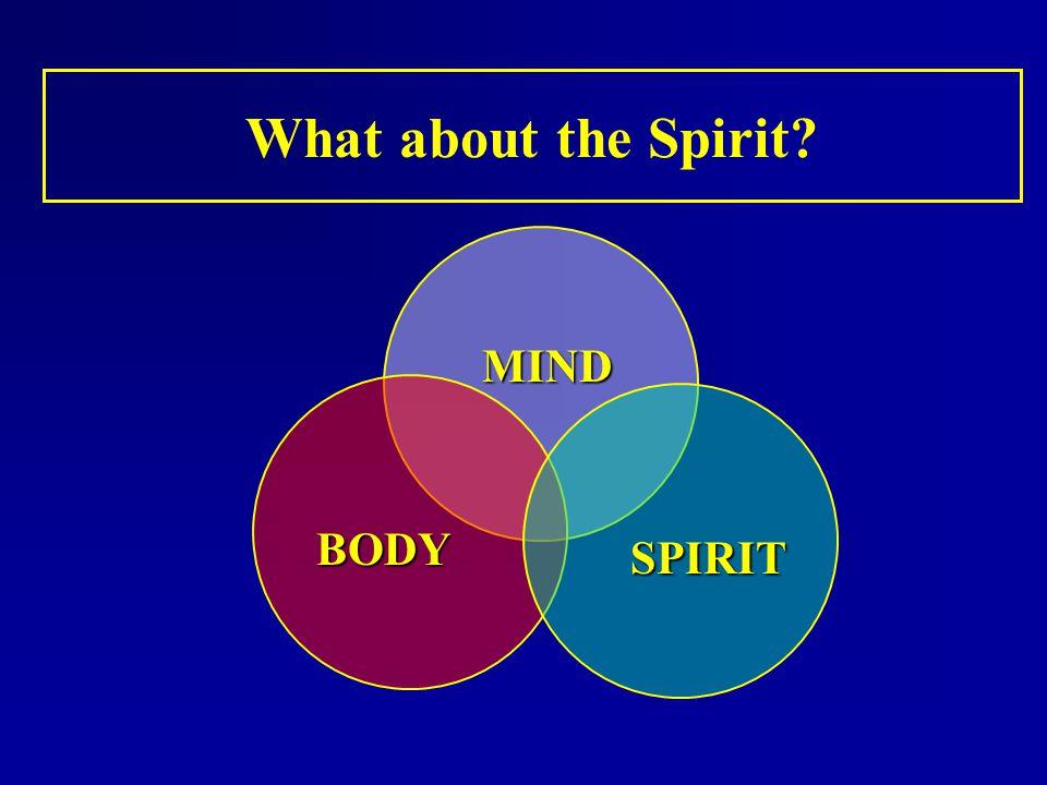 What about the Spirit? BODY MIND SPIRIT