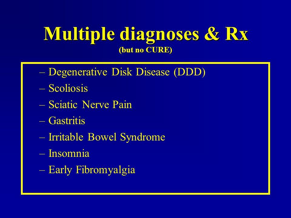 Multiple diagnoses & Rx (but no CURE) –Degenerative Disk Disease (DDD) –Scoliosis –Sciatic Nerve Pain –Gastritis –Irritable Bowel Syndrome –Insomnia –