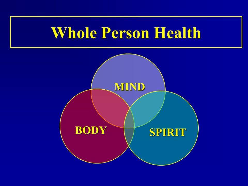 Whole Person Health BODY MIND SPIRIT