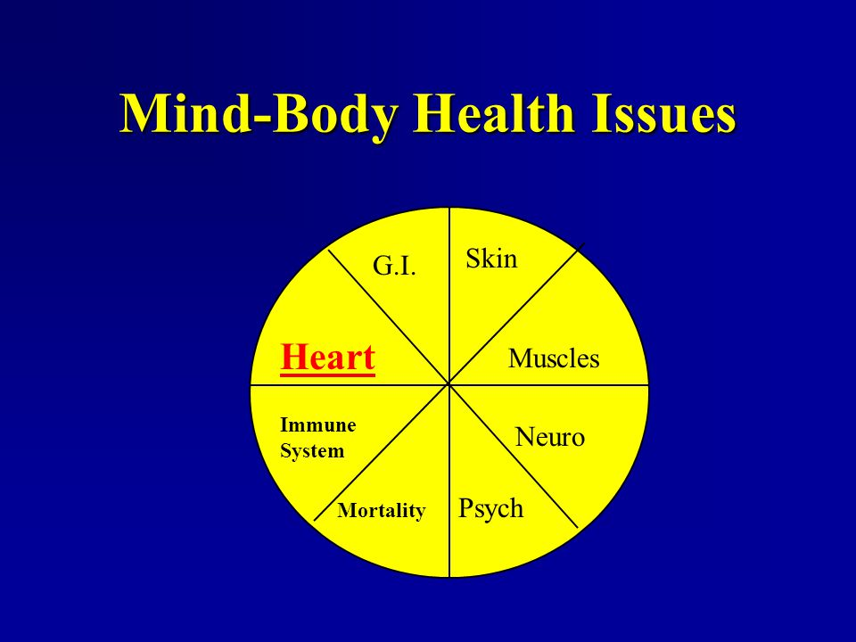 Physical Health & Spiritual Health An Additional 350 studies have examined religious involvement and health.