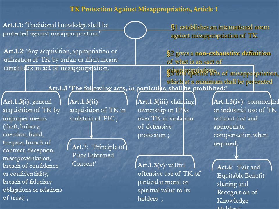 TK Protection Against Misappropriation, Article 1 Art.1.1: 'Traditional knowledge shall be protected against misappropriation.' §1 establishes an international norm against misappropriation of TK Art.1.2: 'Any acquisition, appropriation or utilization of TK by unfair or illicit means constitutes an act of misappropriation.' §2 gives a non-exhaustive definition of what is an «act of misappropriation» Art.1.3 'The following acts, in particular, shall be prohibited:' §3 lists specific acts of misappropriation, which at a minimum shall be prevented Art.1.3(i): general acquisition of TK by improper means (theft, bribery, coercion, fraud, trespass, breach of contract, deception, misrepresentation, breach of confidence or confidentiality, breach of fiduciary obligations or relations of trust) ; Art.1.3(ii): acquisition of TK in violation of PIC ; Art.1.3(iii): claiming ownership or IPRs over TK in violation of defensive protection ; Art.1.3(iv): commercial or industrial use of TK without just and appropriate compensation when required; Art.1.3(v): willful offensive use of TK of particular moral or spiritual value to its holders ; Art.6: 'Fair and Equitable Benefit- sharing and Recognition of Knowledge Holders' Art.7: 'Principle of Prior Informed Consent'