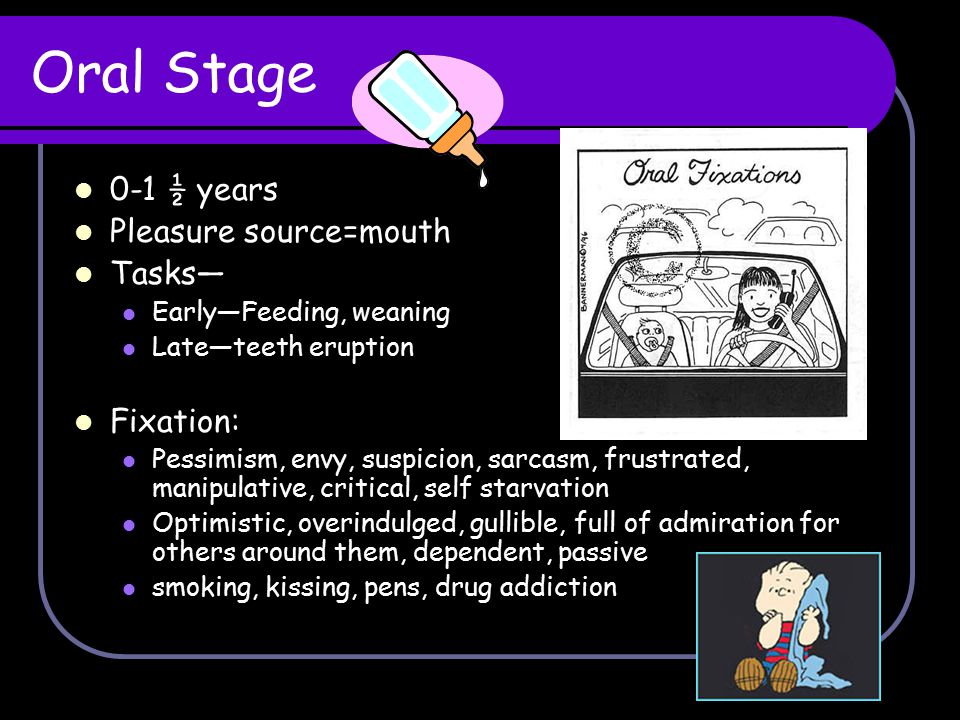 Oral Stage 0-1 ½ years Pleasure source=mouth Tasks— Early—Feeding, weaning Late—teeth eruption Fixation: Pessimism, envy, suspicion, sarcasm, frustrat