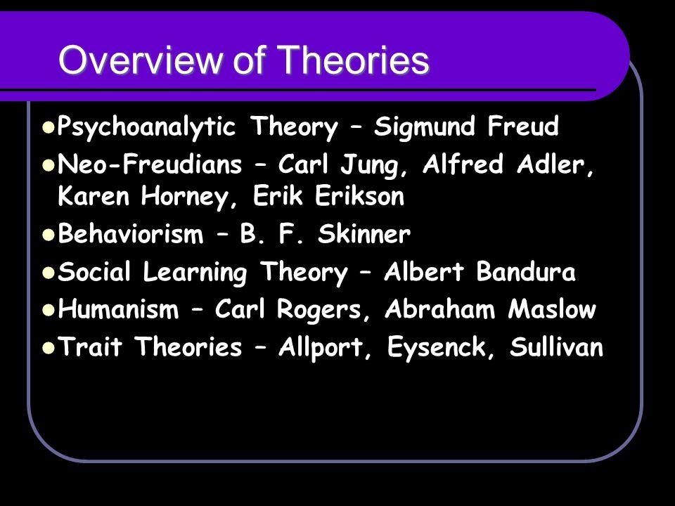 Overview of Theories Psychoanalytic Theory – Sigmund Freud Neo-Freudians – Carl Jung, Alfred Adler, Karen Horney, Erik Erikson Behaviorism – B. F. Ski
