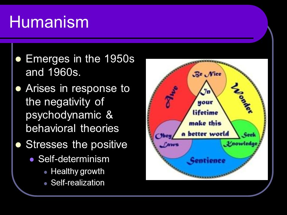 Humanism Emerges in the 1950s and 1960s. Arises in response to the negativity of psychodynamic & behavioral theories Stresses the positive Self-determ