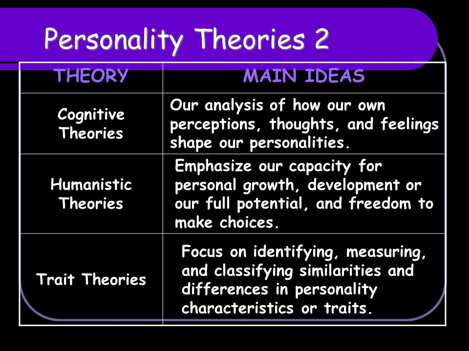 ISSUES in personality theory… Free will or determinism.