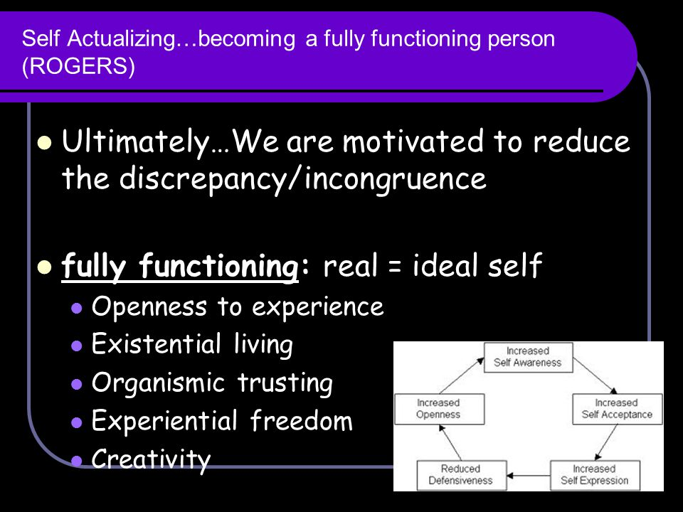 Self Actualizing…becoming a fully functioning person (ROGERS) Ultimately…We are motivated to reduce the discrepancy/incongruence fully functioning: re