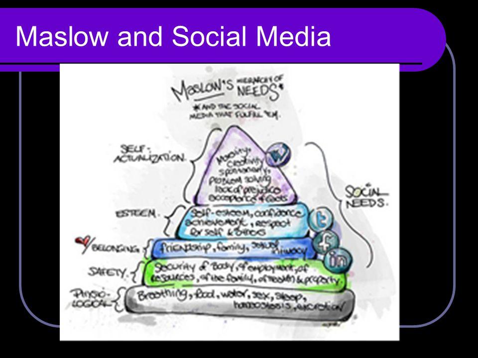 Maslow and Social Media